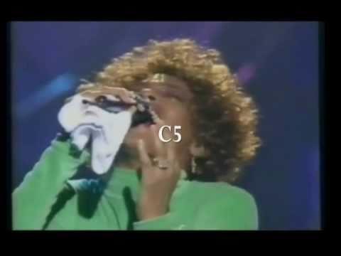 Whitney Houston's Live Vocal Range: C3-C#6 (3.1 Octaves)