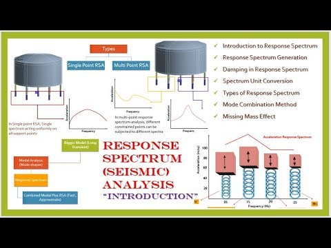 Response Spectrum (Seismic) Analysis Basics, Part-1