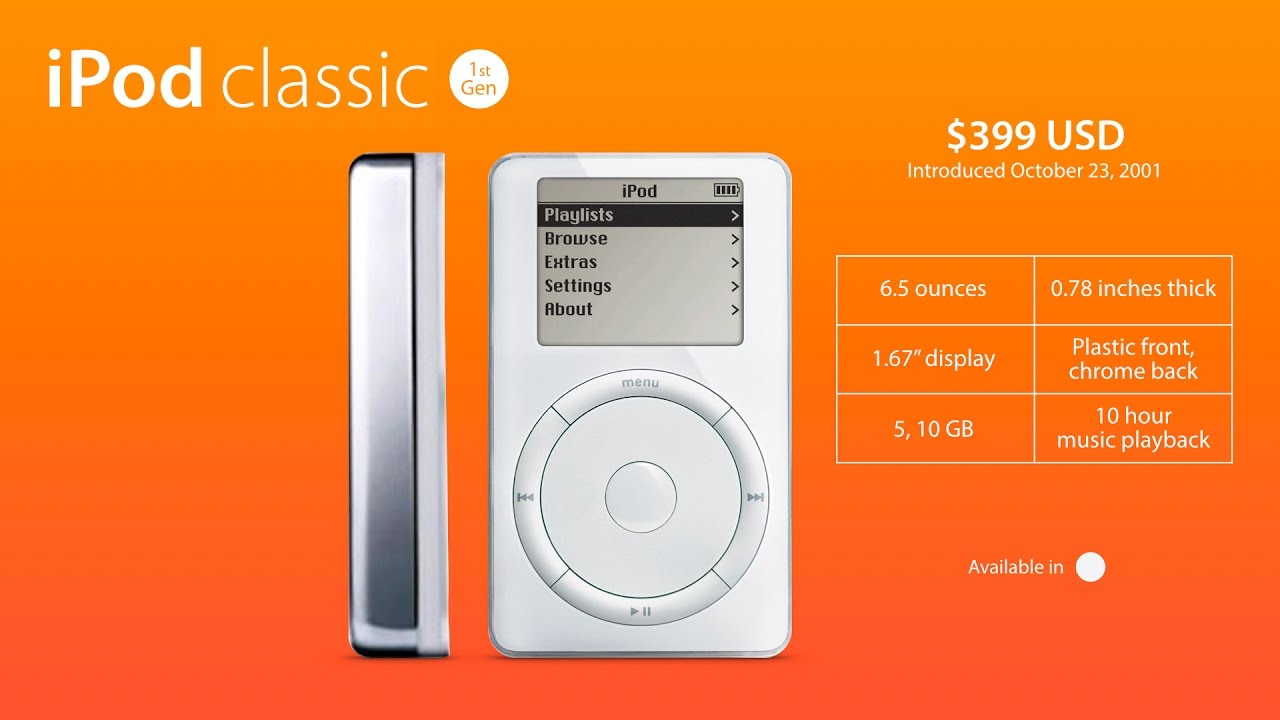 A Tribute To The Ipod Classic Rip Old Friend Engadget