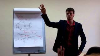 Продающие вопросы в активных продажах  Тренинг по продажам Максима Курбана