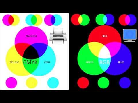 Color Theory Lesson - CMYK vs RGB