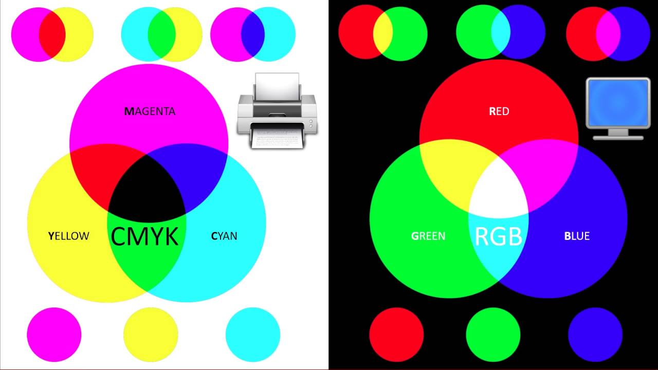 Color Theory Lesson Cmyk Vs Rgb Youtube