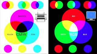 Color Theory Lesson - CMYK vs RGB