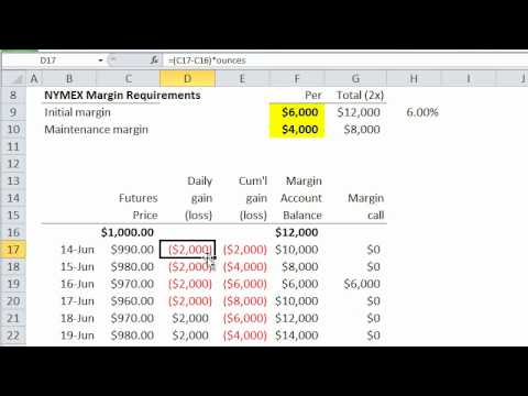 margin account Gallery
