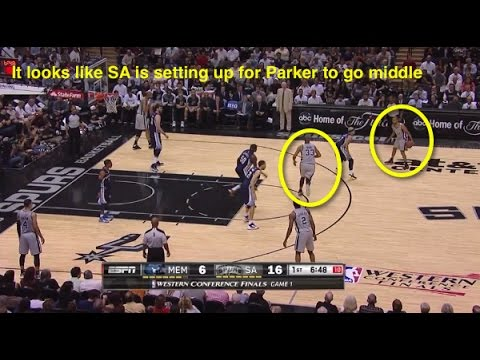 San Antonio Spurs Ball Movement Offense :: How To Get Wide Open Shots!