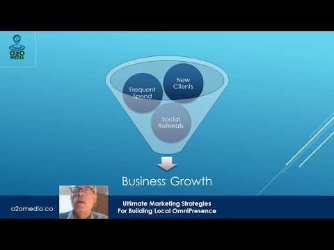 Local Business advertising strategy – powerful birthday marketing – fast leads and conversions