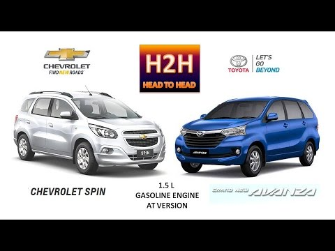 H2h 38 Chevrolet Spin Vs Toyota Grand New Avanza Youtube