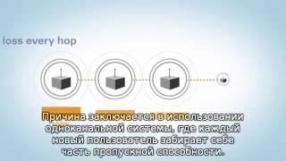 AirMesh   наружные беспроводные сети(Для предприятий с многочисленными филиалами, будь то крупные промышленные предприятия, органы местного..., 2013-02-25T08:04:25.000Z)