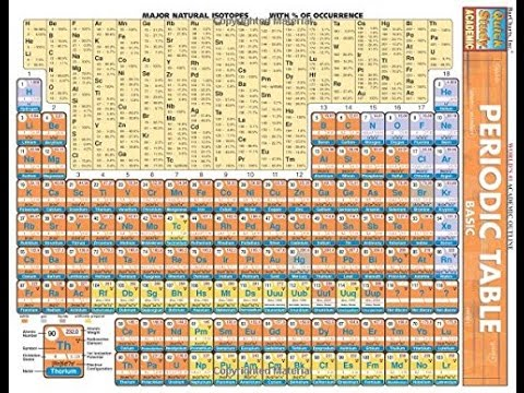 Pdf periodic table basic quickstudy academic youtube pdf periodic table basic quickstudy academic urtaz Image collections