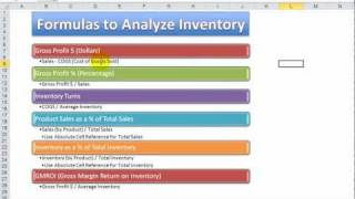 How to Use Excel Functions & Formulas to Analyze Inventory for a Retail Store