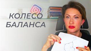Колесо баланса УПРАЖНЕНИЕ Понятный психолог Таня Давыдова