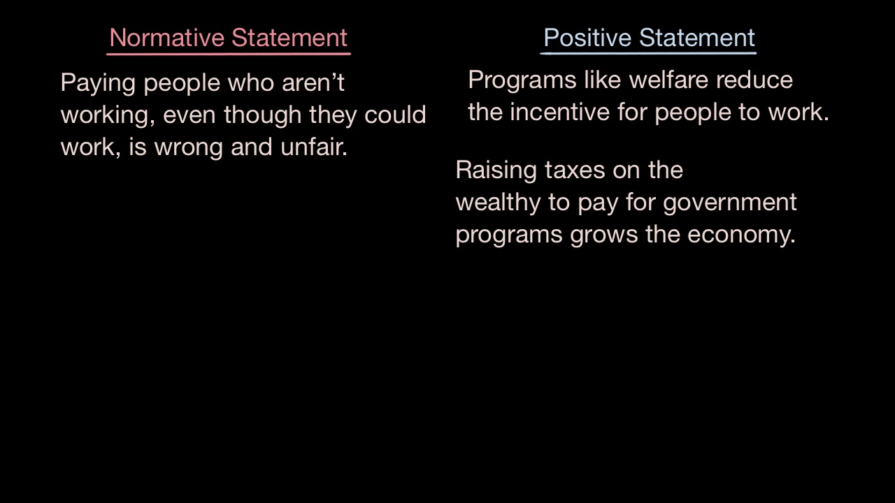 Normative statements vs  positive statements (video) | Khan