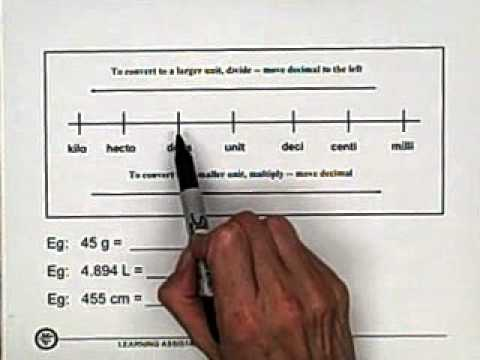 1. Introduction to Metric Units