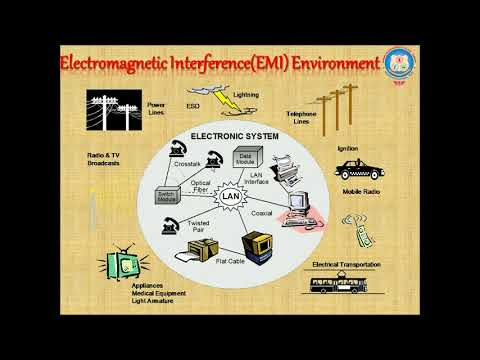 Introduction to ElectroMagnetic Interference and Compatibility