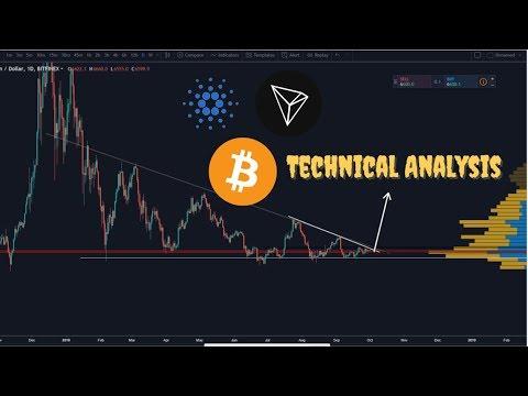 BTC,XLM, TRX, Price analysis     My Thoughts
