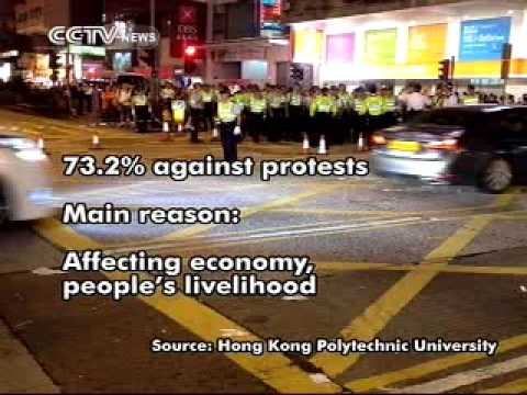 73% Against Protests :Anti-Occupy Central campaign
