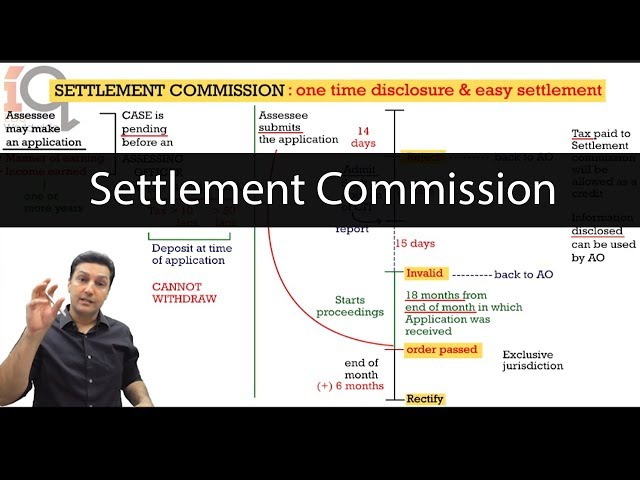 CA Final DT - May and Nov 2019 | Settlement Commission | in English | CA. Arvind Tuli