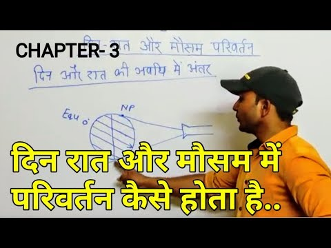 WORLD GEOGRAPHY: CHAPTER-3 Movements of earth IN HINDI FOR ALL GOV JOBS PREPARATION