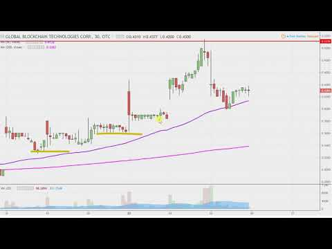 Global Blockchain Technologies Corp. - BLKCF Stock Chart Technical Analysis for 04-25-18