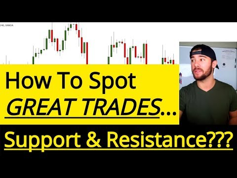 what-are-the-best-trading-zones-in-forex??...