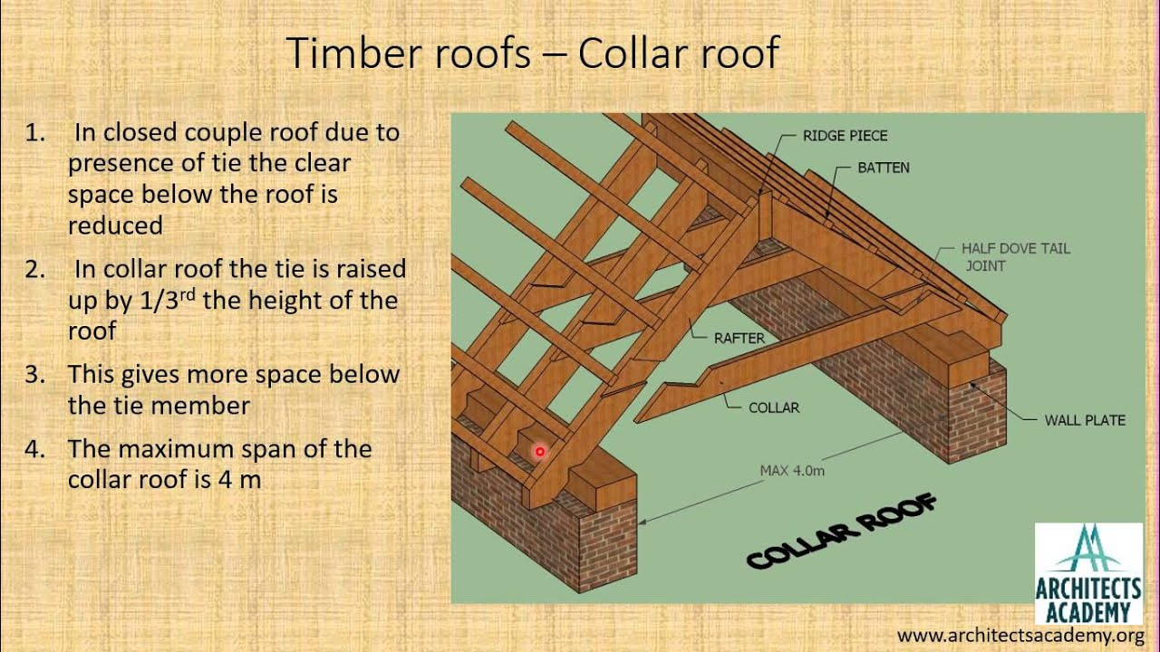 Collar Roof Youtube