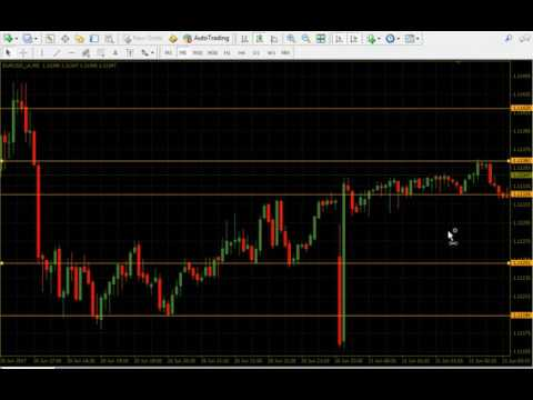 Binary option 100 win