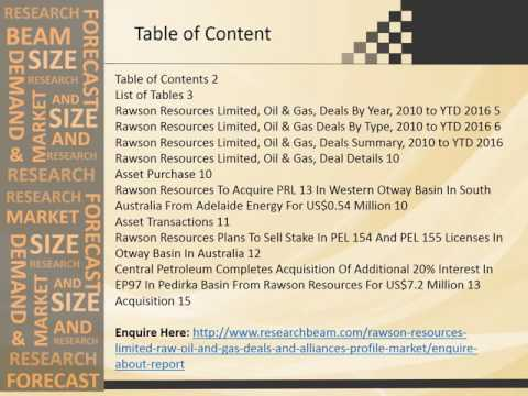Rawson Resources Limited (RAW)  Oil & Gas Industry (Market) Update