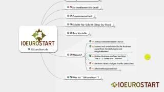 Nebenjob einfach ohne Vorkenntnisse Jedermann Jederfau Geld verdienen Online Heimarbeit #10€Start