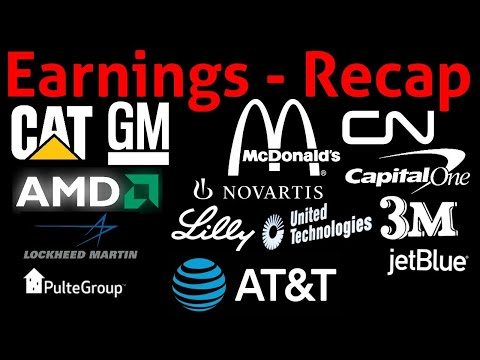 Earnings - Recap October 24, 2017  Caterpillar, McDonalds, United Technologies, JetBlue and more.