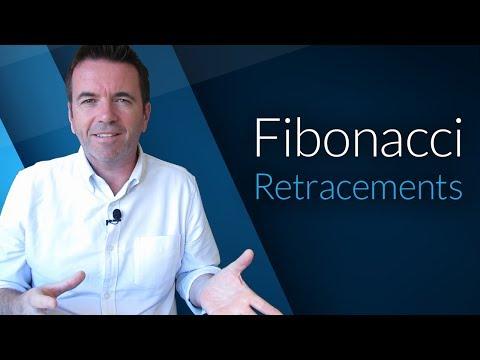 What are Fibonacci Retracements