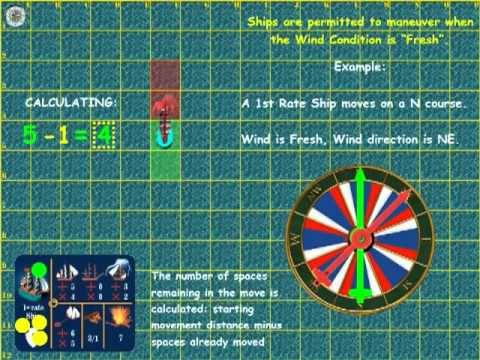 Movement of the ship (captain level)