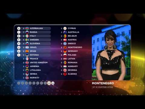 Andrea Demirovic gives the Montenegrian votes - Eurovision Song Contest 2015 mp3