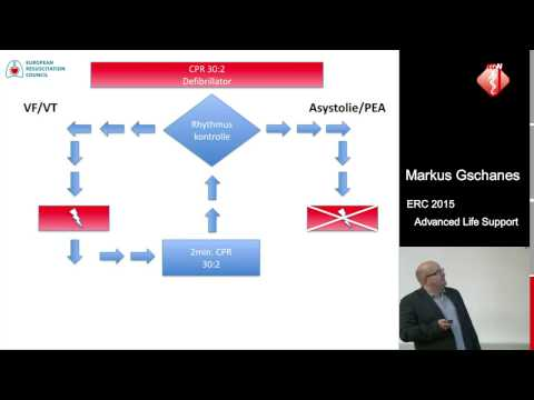 Advanced Life Support - Markus Gschanes