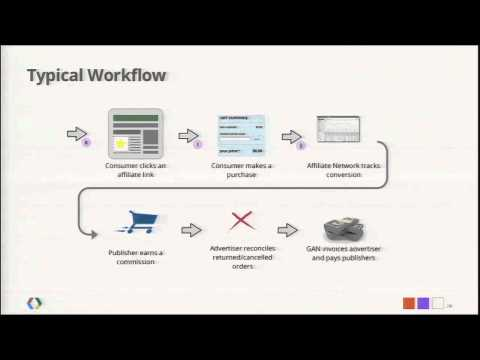 Google I/O 2012 - Automating the Use of Affiliate Links to Monetize Your Web Site