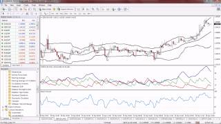 Scalping Forex with Bollinger bands.mp4