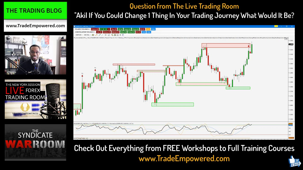 FOREX TRADING BLOG 99    The Only Trading Mistake I Didnu0027t Make Was. Part 80