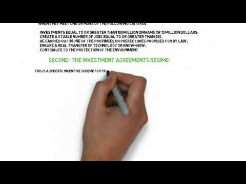 Investment agreements & contracts