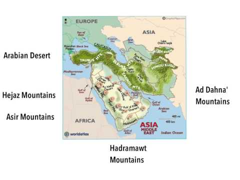 The Arabian Peninsula's Great Geography
