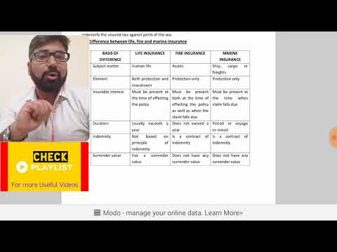 Types of Insurance(Life,Fire and Marine Insurance)#Class-11 and other Commerce Students