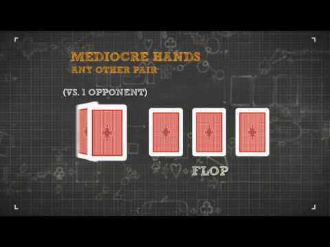 How to Evaluate the Flop in Poker | PokerStars