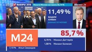 Смотреть видео Путин поздравил Собянина с победой на выборах мэра Москвы - Москва 24 онлайн