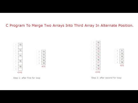 C Program To Merge Two Arrays Alternatively