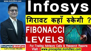 INFOSYS SHARE गिरावट कहाँ रुकेगी FIBONACCI LEVELS | Latest Share Market Tips