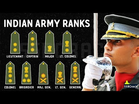 Indian Army Officers Ranks | Indian Army Officer Roles, Hierarchy, Rank Insignia