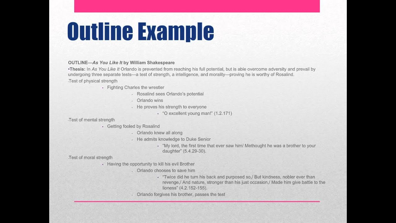 how to create an effective outline  how to create an effective outline