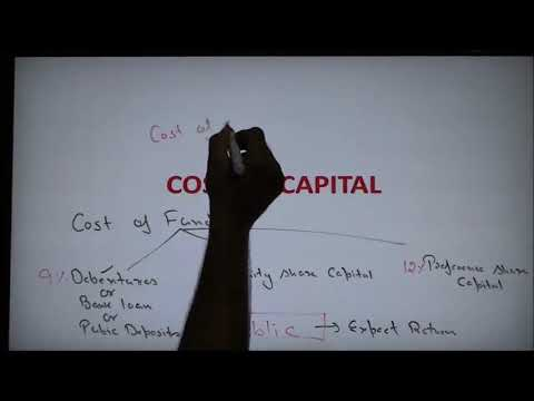 Ch-5 Cost of Capital part 1 For B.com Delhi University -Financial Management