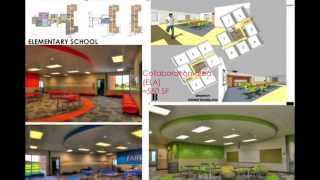 Gambar cover 21st Century Classroom Design
