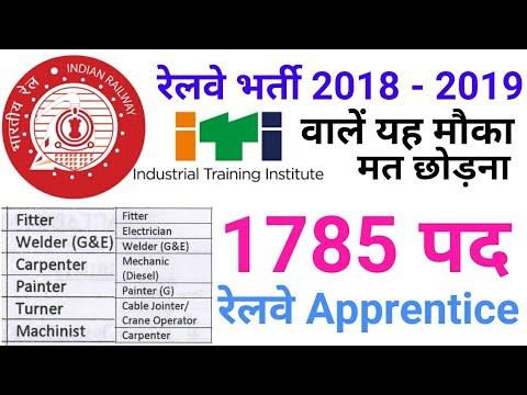रेलवे ITI भर्ती 2018 - 19 | 1785 Posts | Apprentice | Electrician/Fitter/Turner/Painter/R&AC