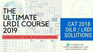 The Ultimate LRDI Course