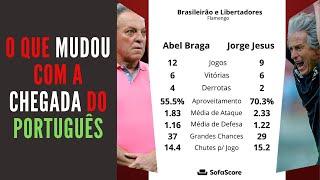 Abel x Jesus: números mostram o que mudou no Flamengo com a troca de treinadores. Confira!